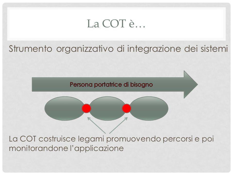 La COT è… Strumento organizzativo di integrazione dei sistemi La COT costruisce legami promuovendo percorsi e poi monitorandone l'applicazione