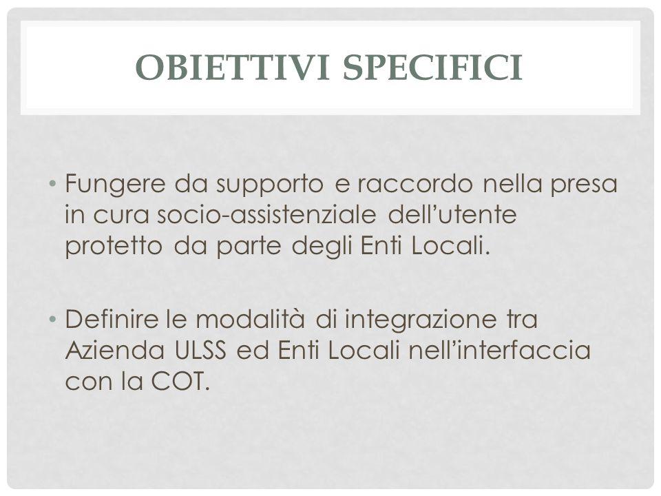 OBIETTIVI SPECIFICI Fungere da supporto e raccordo nella presa in cura socio-assistenziale dell ' utente protetto da parte degli Enti Locali.