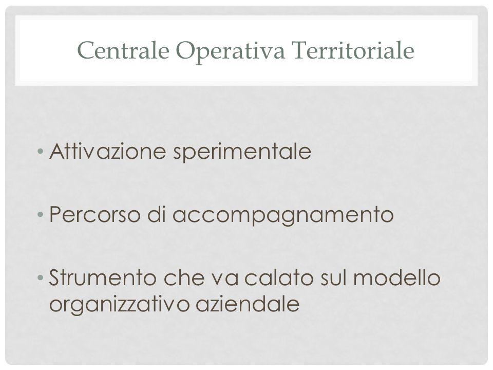 Centrale Operativa Territoriale Attivazione sperimentale Percorso di accompagnamento Strumento che va calato sul modello organizzativo aziendale
