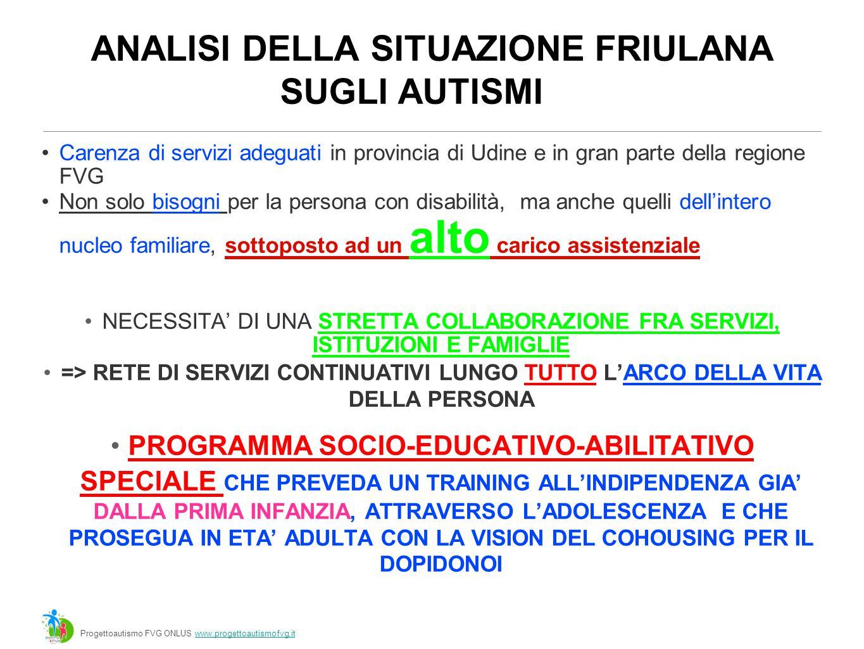 ANALISI DELLA SITUAZIONE FRIULANA SUGLI AUTISMI Carenza di servizi adeguati in provincia di Udine e in gran parte della regione FVG Non solo bisogni per la persona con disabilità, ma anche quelli dell'intero nucleo familiare, sottoposto ad un alto carico assistenziale NECESSITA' DI UNA STRETTA COLLABORAZIONE FRA SERVIZI, ISTITUZIONI E FAMIGLIE => RETE DI SERVIZI CONTINUATIVI LUNGO TUTTO L'ARCO DELLA VITA DELLA PERSONA PROGRAMMA SOCIO-EDUCATIVO-ABILITATIVO SPECIALE CHE PREVEDA UN TRAINING ALL'INDIPENDENZA GIA' DALLA PRIMA INFANZIA, ATTRAVERSO L'ADOLESCENZA E CHE PROSEGUA IN ETA' ADULTA CON LA VISION DEL COHOUSING PER IL DOPIDONOI Progettoautismo FVG ONLUS www.progettoautismofvg.itwww.progettoautismofvg.it