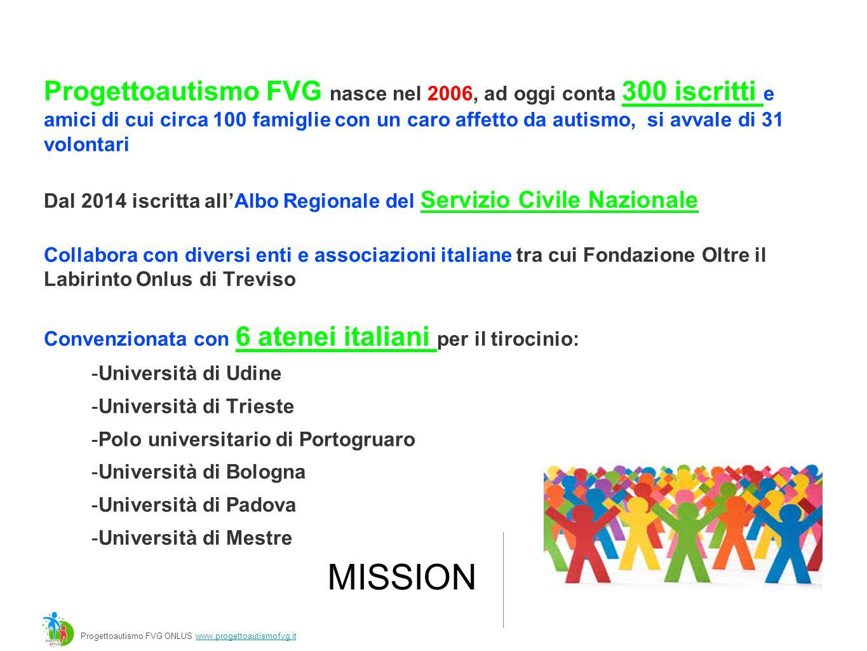 MISSION Progettoautismo FVG nasce nel 2006, ad oggi conta 300 iscritti e amici di cui circa 100 famiglie con un caro affetto da autismo, si avvale di 31 volontari Dal 2014 iscritta all'Albo Regionale del Servizio Civile Nazionale Collabora con diversi enti e associazioni italiane tra cui Fondazione Oltre il Labirinto Onlus di Treviso Convenzionata con 6 atenei italiani per il tirocinio: -Università di Udine -Università di Trieste -Polo universitario di Portogruaro -Università di Bologna -Università di Padova -Università di Mestre Progettoautismo FVG ONLUS www.progettoautismofvg.itwww.progettoautismofvg.it