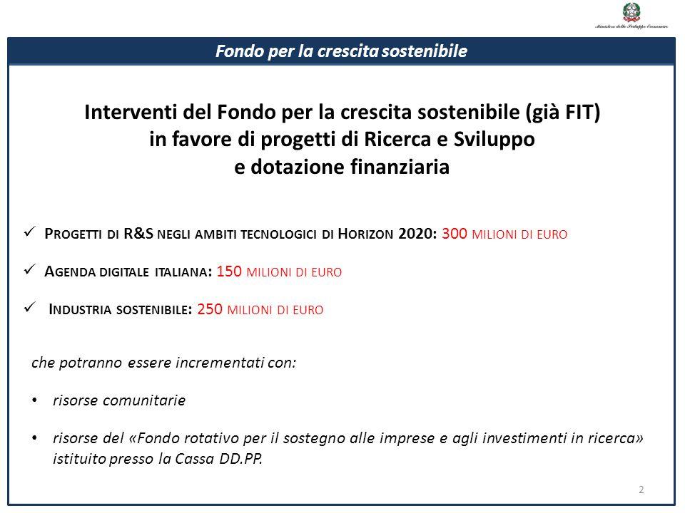 Fondo per la crescita sostenibile Interventi del Fondo per la crescita sostenibile (già FIT) in favore di progetti di Ricerca e Sviluppo e dotazione finanziaria P ROGETTI DI R&S NEGLI AMBITI TECNOLOGICI DI H ORIZON 2020: 300 MILIONI DI EURO A GENDA DIGITALE ITALIANA : 150 MILIONI DI EURO I NDUSTRIA SOSTENIBILE : 250 MILIONI DI EURO 2 che potranno essere incrementati con: risorse comunitarie risorse del «Fondo rotativo per il sostegno alle imprese e agli investimenti in ricerca» istituito presso la Cassa DD.PP.