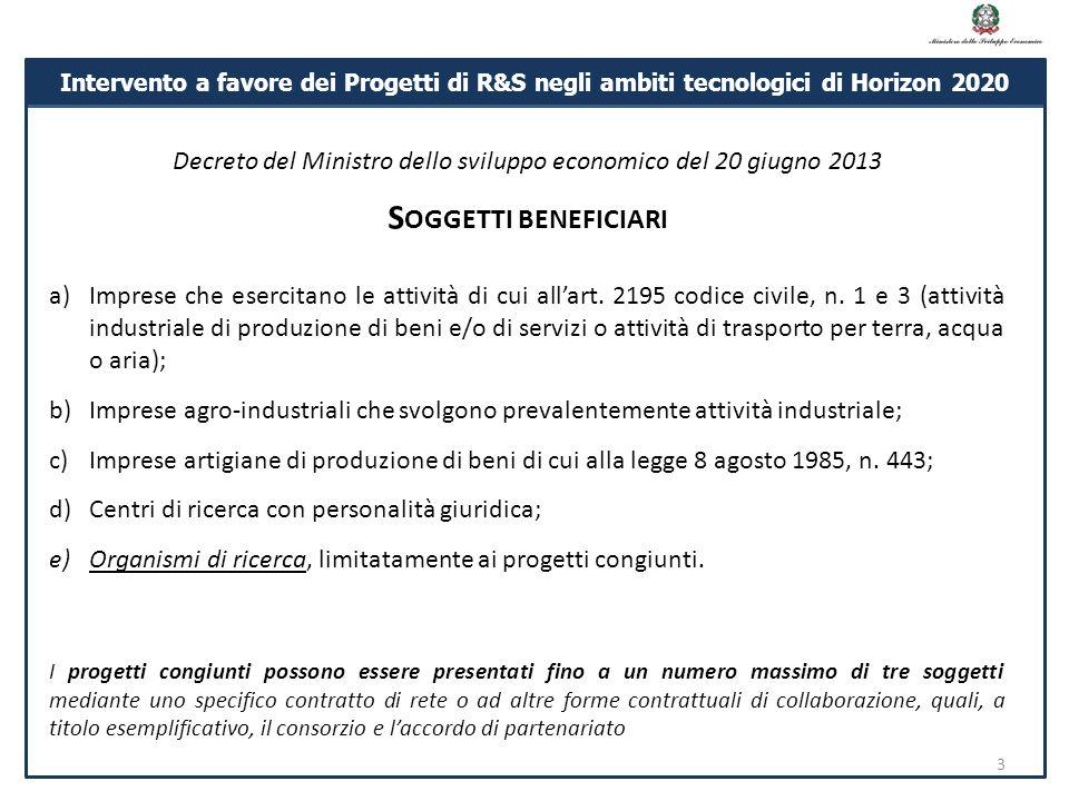 Intervento a favore dei Progetti di R&S negli ambiti tecnologici di Horizon 2020 a)Imprese che esercitano le attività di cui all'art. 2195 codice civi