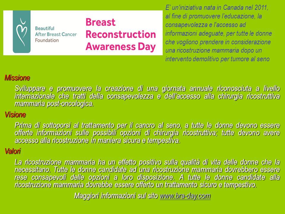 Missione Sviluppare e promuovere la creazione di una giornata annuale riconosciuta a livello internazionale che tratti della consapevolezza e dell'accesso alla chirurgia ricostruttiva mammaria post-oncologica.