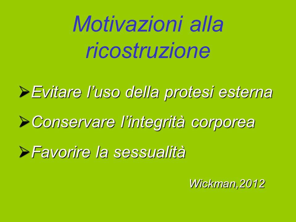 Motivazioni alla ricostruzione  Evitare l'uso della protesi esterna  Conservare l'integrità corporea  Favorire la sessualità Wickman,2012