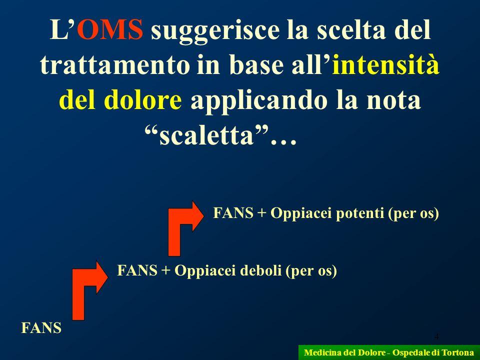 15 L'invasione neoplastica delle grandi articolazioni Medicina del Dolore - Ospedale di Tortona
