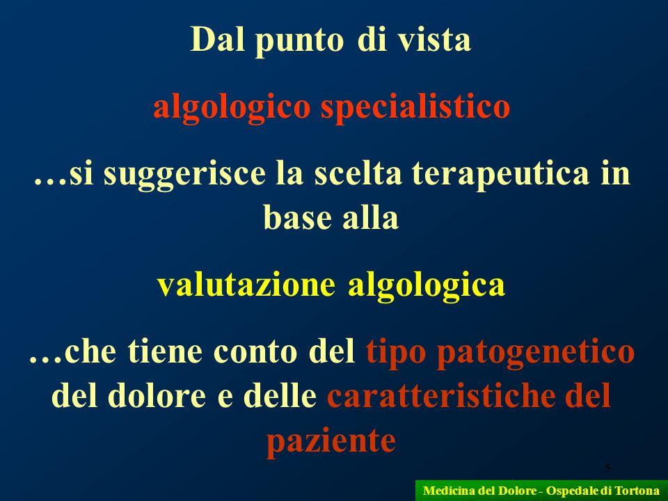 16 Medicina del Dolore - Ospedale di Tortona