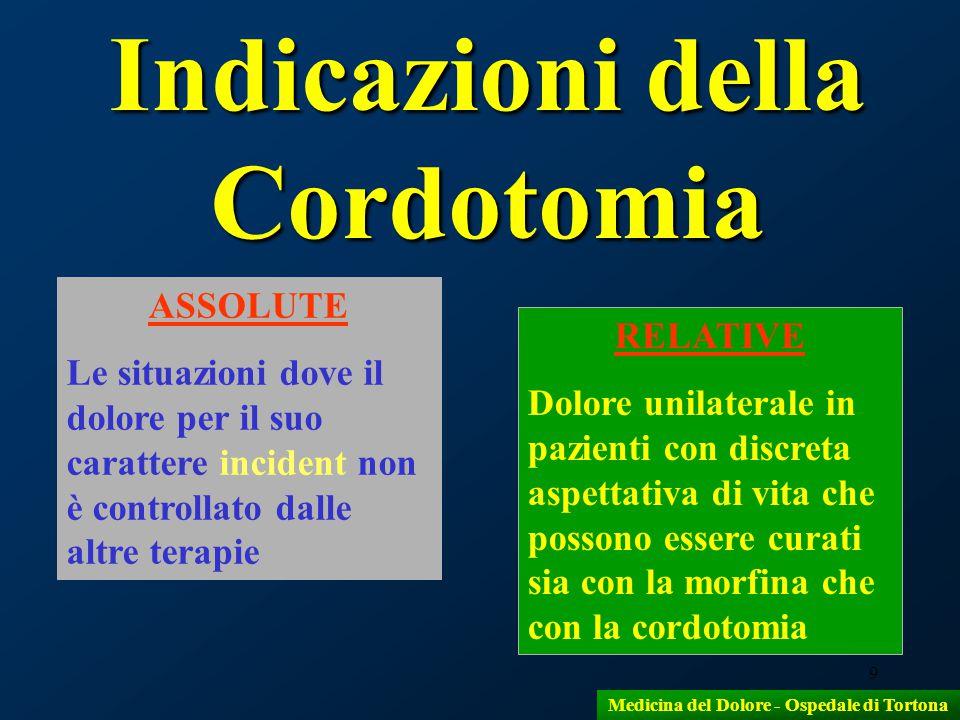 10 Indicazioni assolute Medicina del Dolore - Ospedale di Tortona