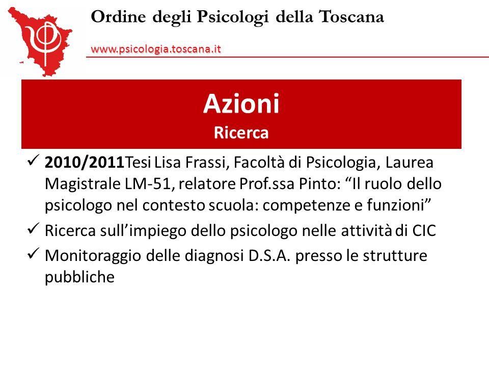Ordine degli Psicologi della Toscanawww.psicologia.toscana.it Azioni Ricerca 2010/2011Tesi Lisa Frassi, Facoltà di Psicologia, Laurea Magistrale LM-51