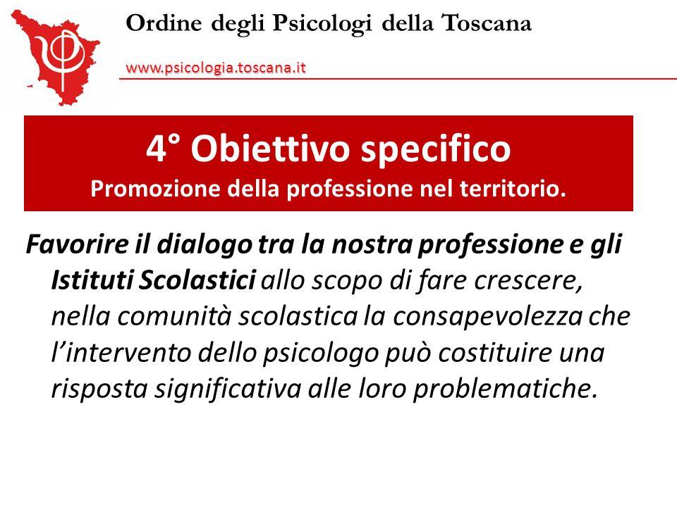 Ordine degli Psicologi della Toscanawww.psicologia.toscana.it 4° Obiettivo specifico Promozione della professione nel territorio. Favorire il dialogo