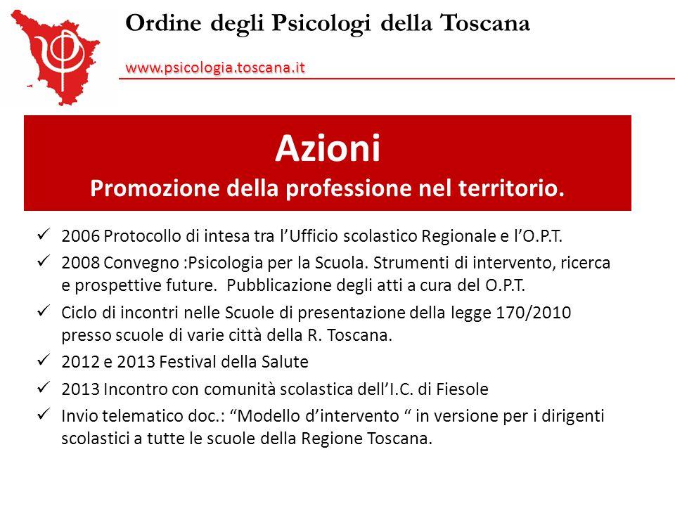 Ordine degli Psicologi della Toscanawww.psicologia.toscana.it Azioni Promozione della professione nel territorio. 2006 Protocollo di intesa tra l'Uffi