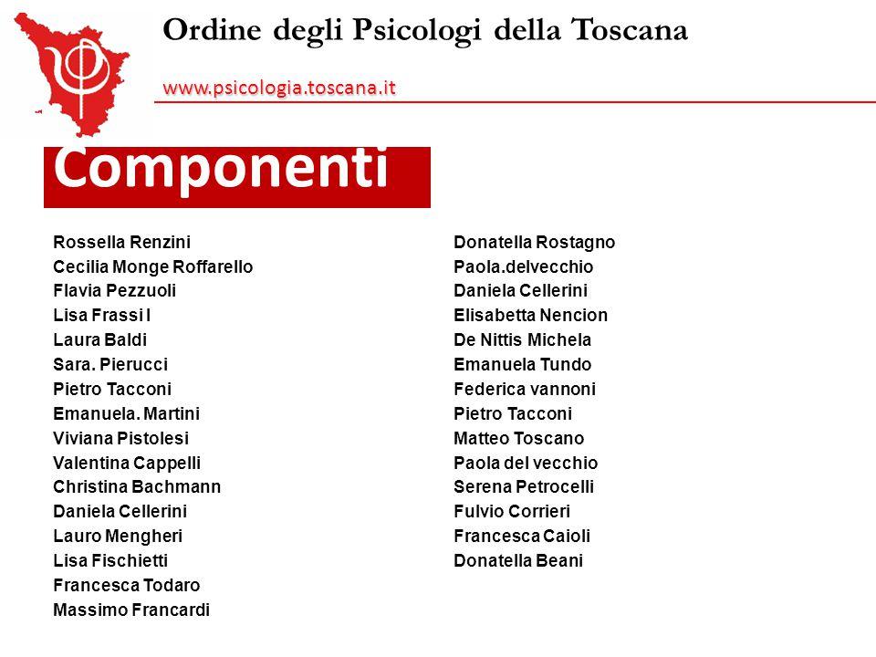 4 Sottogruppi Ordine degli Psicologi della Toscanawww.psicologia.toscana.it Sportello d'ascolto Metodologia dell'intervento Disturbi specifici di apprendimento Valutazione dell'efficacia degli interventi