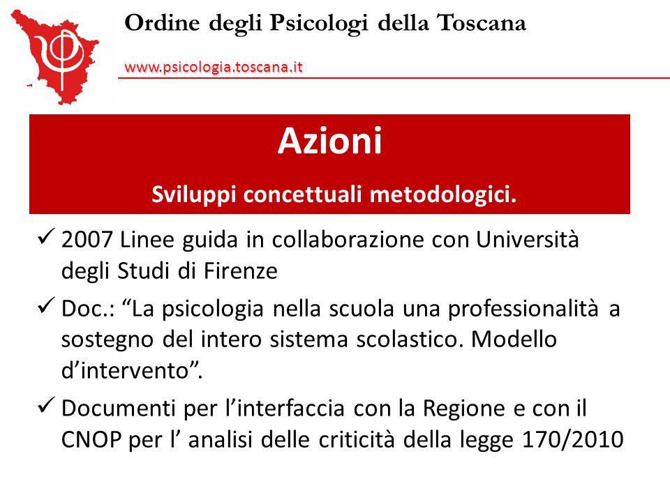 Ordine degli Psicologi della Toscanawww.psicologia.toscana.it Azioni Sviluppi concettuali metodologici. 2007 Linee guida in collaborazione con Univers