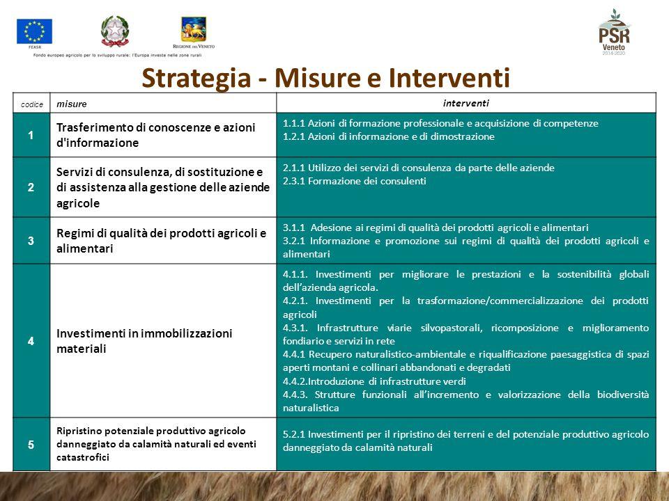 codice misure interventi 1 Trasferimento di conoscenze e azioni d'informazione 1.1.1 Azioni di formazione professionale e acquisizione di competenze 1