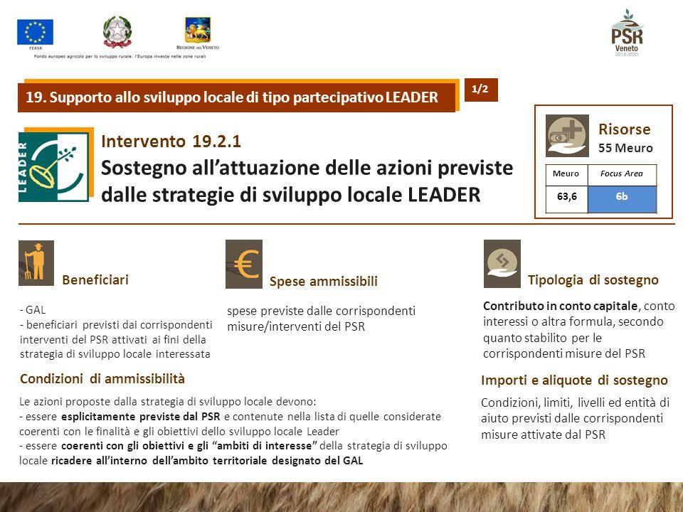 19.2.1Intervento Sostegno all'attuazione delle azioni previste dalle strategie di sviluppo locale LEADER Tipologia di sostegnoBeneficiari Spese ammiss