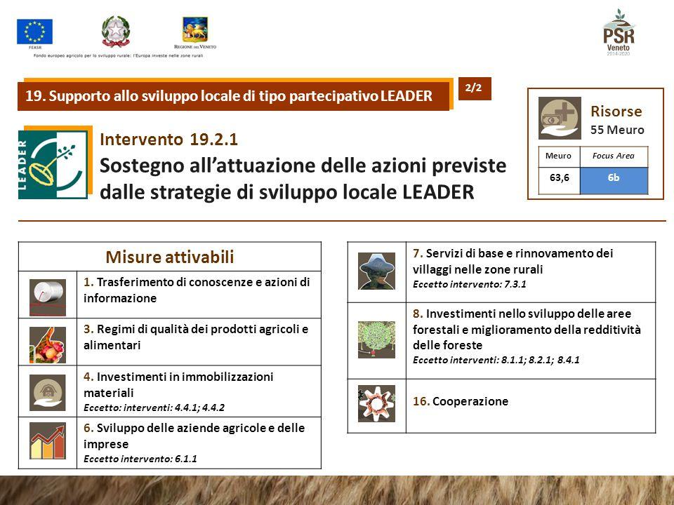 19.2.1Intervento Sostegno all'attuazione delle azioni previste dalle strategie di sviluppo locale LEADER Risorse 55 Meuro MeuroFocus Area 63,66b 19. S