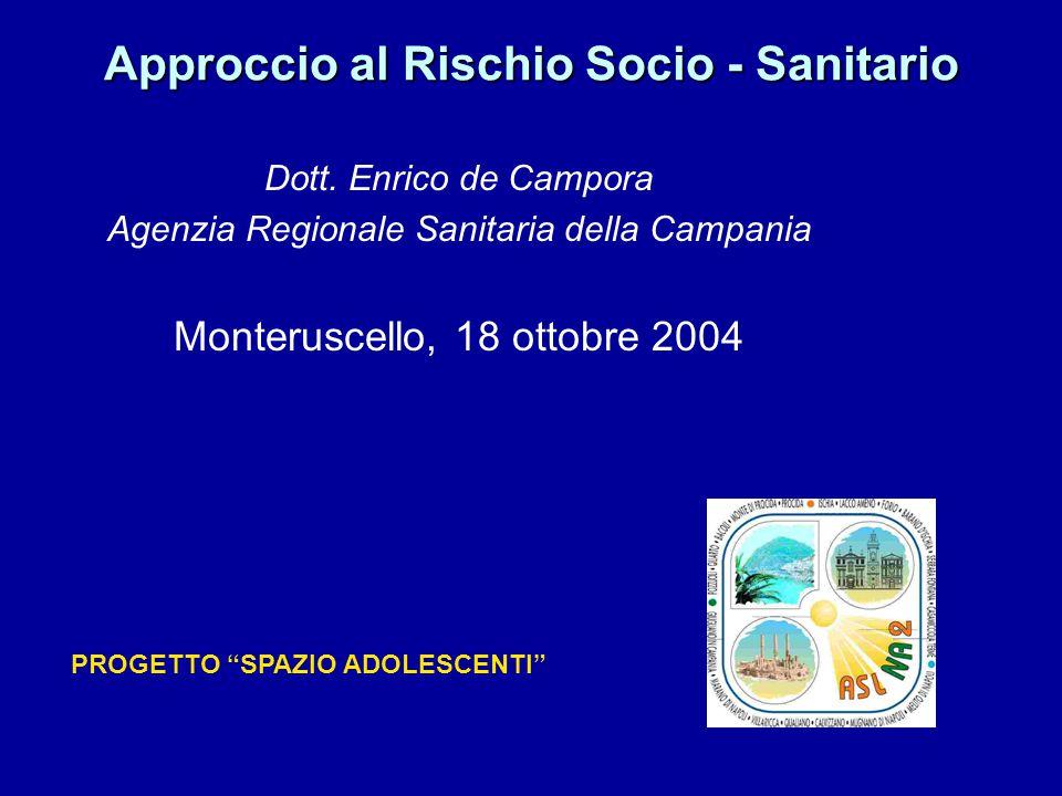 FATTORI DI RISCHIO SOCIALE Reddito Istruzione Lavoro Cultura Razza Provenienza Residenza