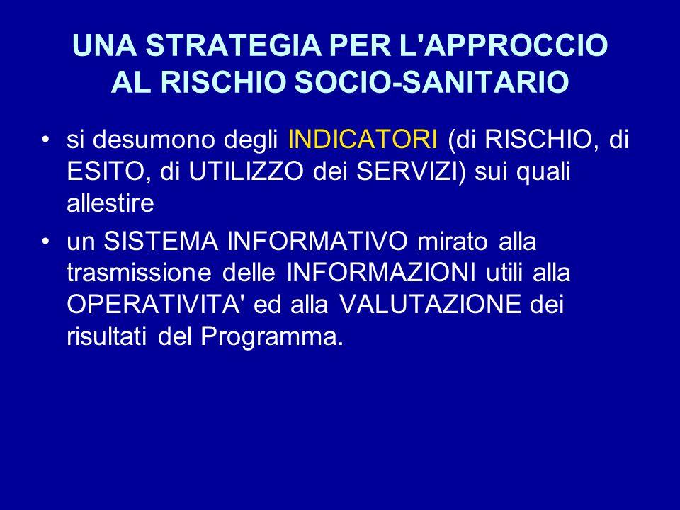 UNA STRATEGIA PER L APPROCCIO AL RISCHIO SOCIO-SANITARIO si desumono degli INDICATORI (di RISCHIO, di ESITO, di UTILIZZO dei SERVIZI) sui quali allestire un SISTEMA INFORMATIVO mirato alla trasmissione delle INFORMAZIONI utili alla OPERATIVITA ed alla VALUTAZIONE dei risultati del Programma.