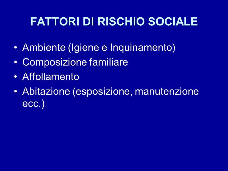 FATTORI DI RISCHIO SOCIALE Ambiente (Igiene e Inquinamento) Composizione familiare Affollamento Abitazione (esposizione, manutenzione ecc.)