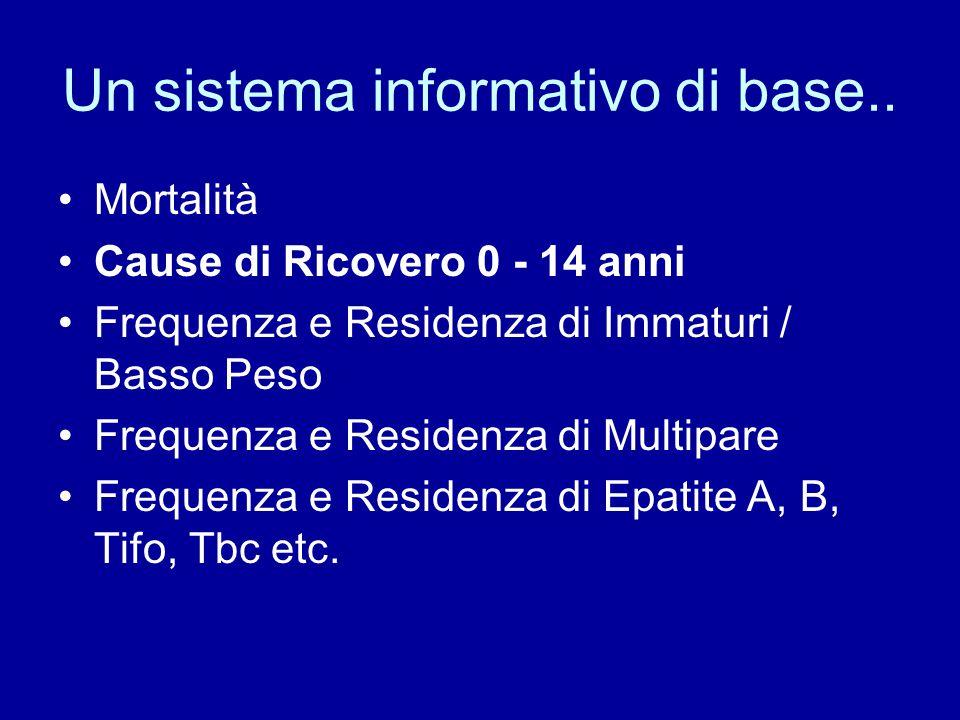Un sistema informativo di base..