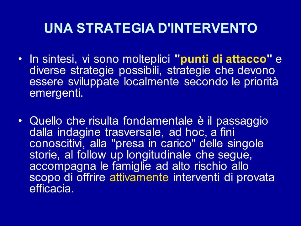 UNA STRATEGIA D INTERVENTO In sintesi, vi sono molteplici punti di attacco e diverse strategie possibili, strategie che devono essere sviluppate localmente secondo le priorità emergenti.