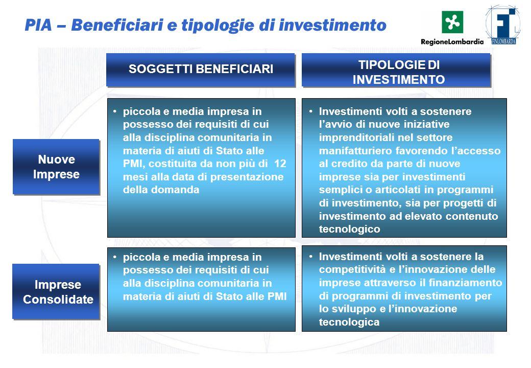 10 PIA – Beneficiari e tipologie di investimento Nuove Imprese Consolidate SOGGETTI BENEFICIARI TIPOLOGIE DI INVESTIMENTO piccola e media impresa in p