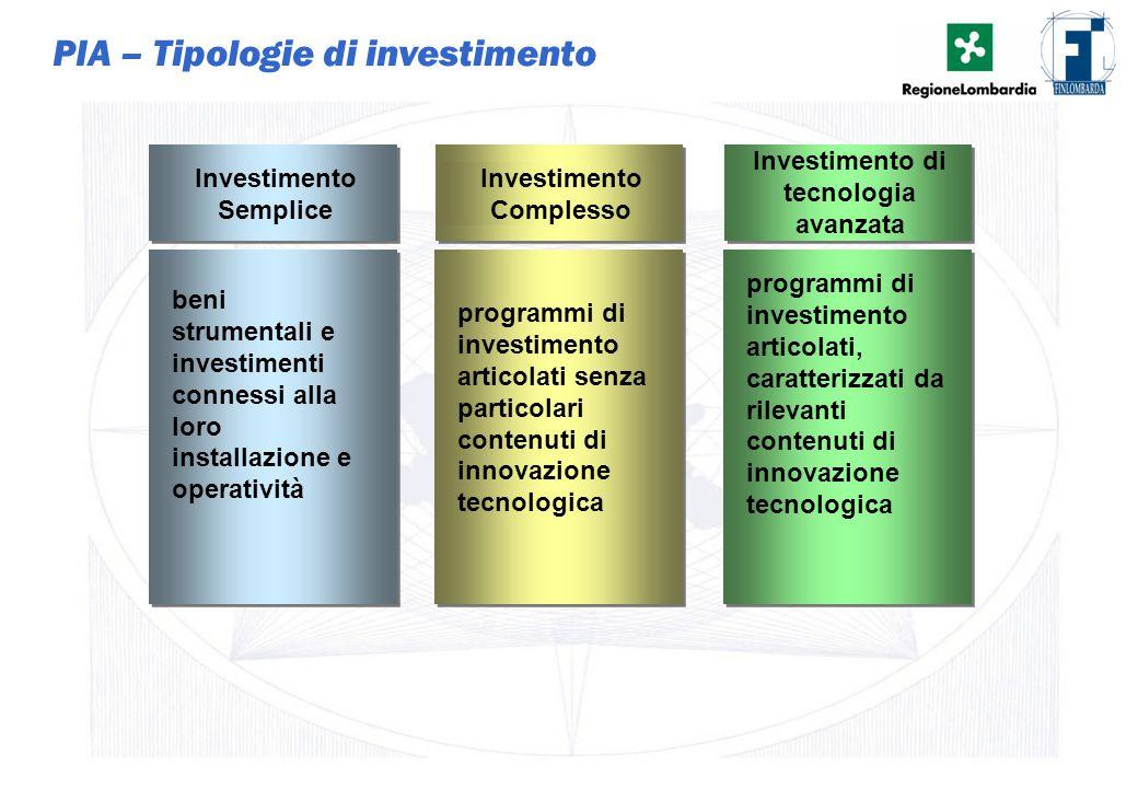 11 PIA – Tipologie di investimento Investimento Semplice beni strumentali e investimenti connessi alla loro installazione e operatività Investimento C
