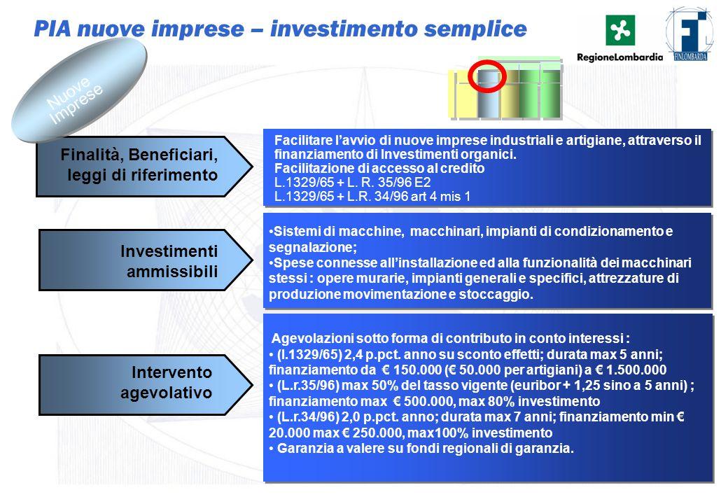14 PIA nuove imprese – investimento semplice Facilitare l'avvio di nuove imprese industriali e artigiane, attraverso il finanziamento di Investimenti
