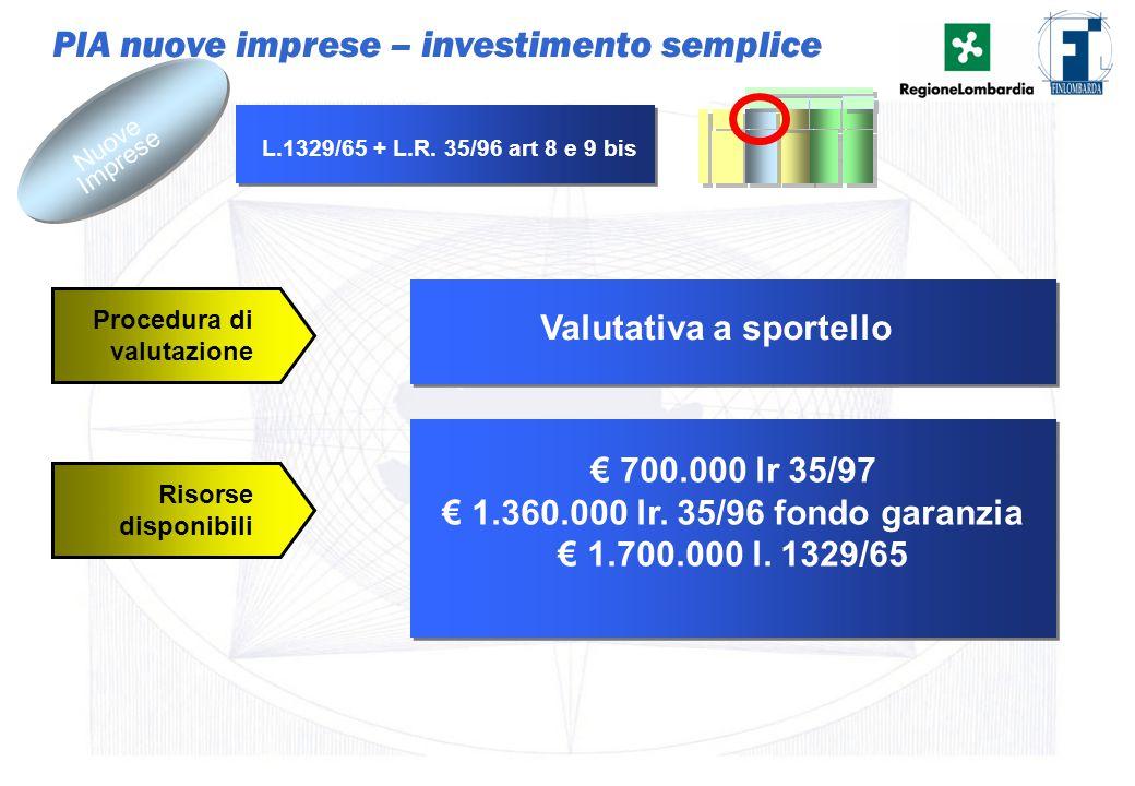 15 PIA nuove imprese – investimento semplice Valutativa a sportello Procedura di valutazione Nuove Imprese Risorse disponibili € 700.000 lr 35/97 € 1.