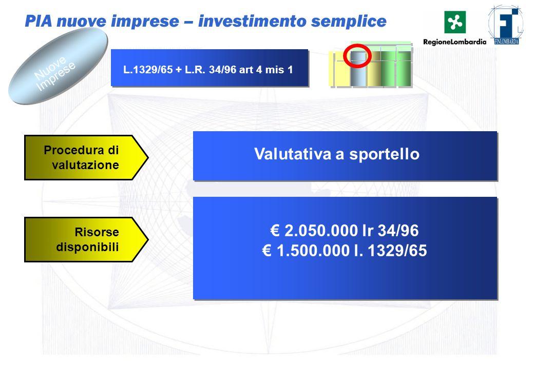 16 PIA nuove imprese – investimento semplice Valutativa a sportello Procedura di valutazione Nuove Imprese Risorse disponibili € 2.050.000 lr 34/96 €