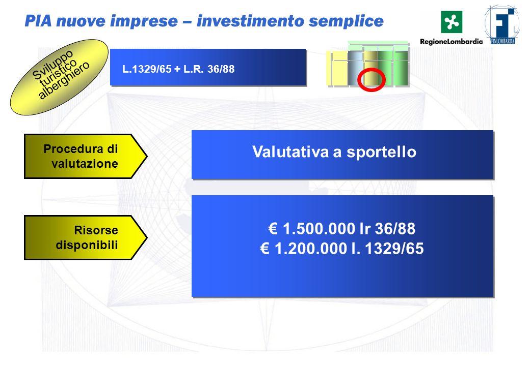18 PIA nuove imprese – investimento semplice Valutativa a sportello Procedura di valutazione Nuove Imprese Risorse disponibili € 1.500.000 lr 36/88 €