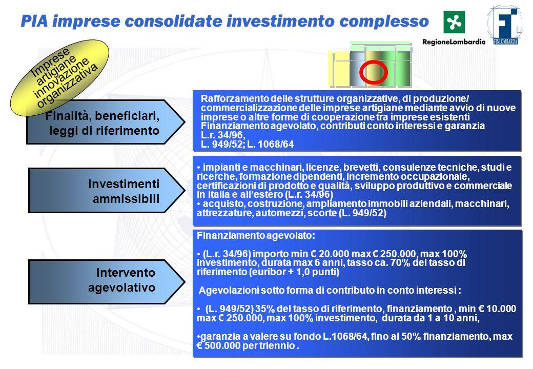 20 Rafforzamento delle strutture organizzative, di produzione/ commercializzazione delle imprese artigiane mediante avvio di nuove imprese o altre for