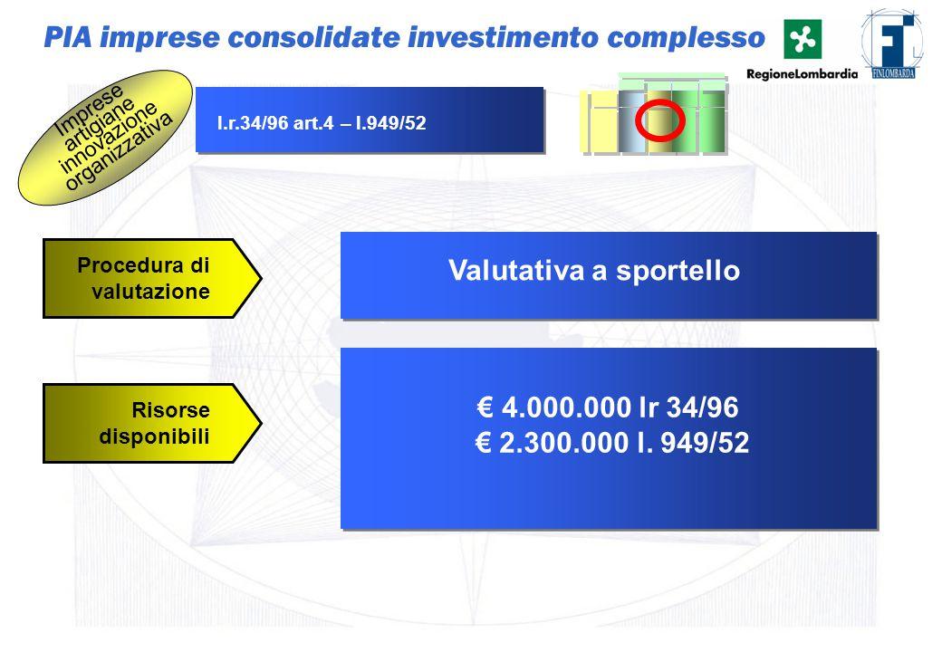 21 PIA imprese consolidate investimento complesso Valutativa a sportello Procedura di valutazione Nuove Imprese Risorse disponibili € 4.000.000 lr 34/