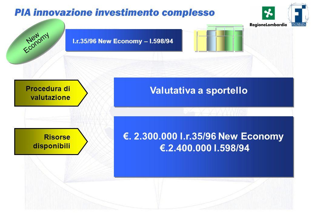24 PIA innovazione investimento complesso Valutativa a sportello Procedura di valutazione Nuove Imprese Risorse disponibili €. 2.300.000 l.r.35/96 New