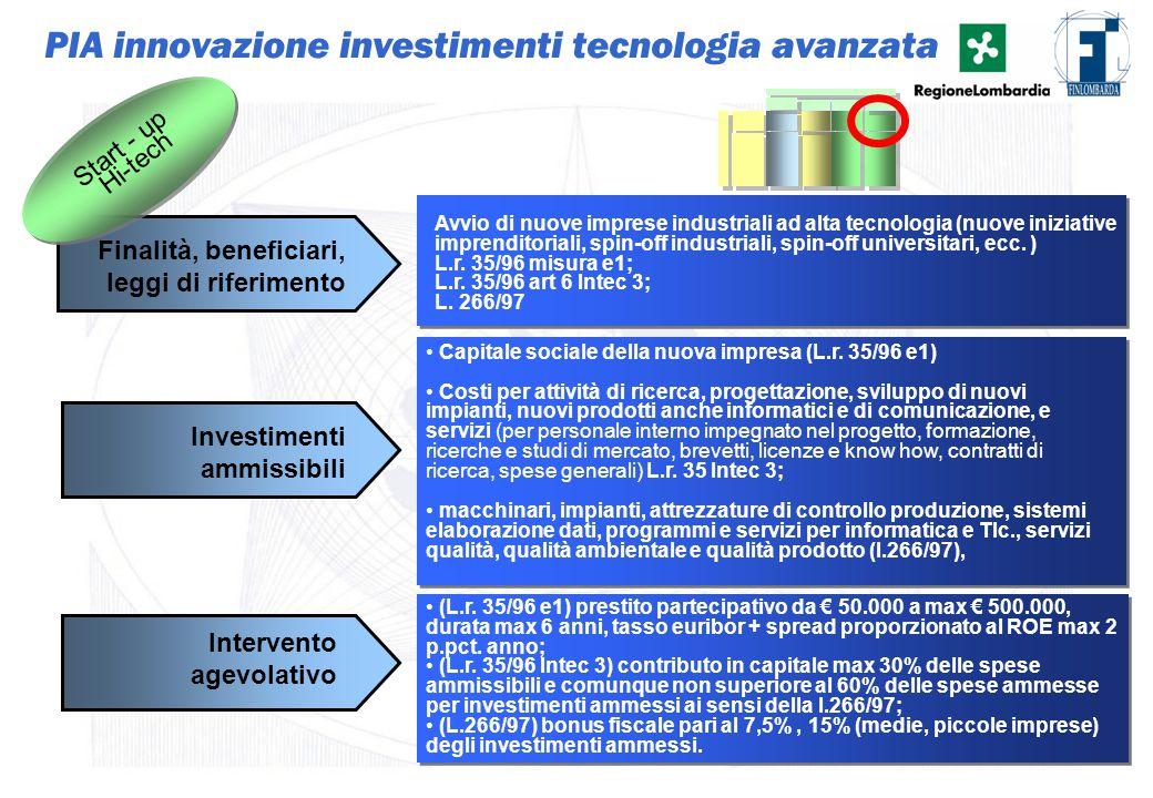 26 Avvio di nuove imprese industriali ad alta tecnologia (nuove iniziative imprenditoriali, spin-off industriali, spin-off universitari, ecc. ) L.r. 3