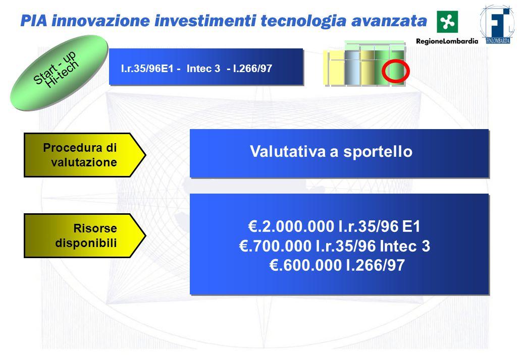 27 Valutativa a sportello Procedura di valutazione Nuove Imprese Risorse disponibili l.r.35/96E1 - Intec 3 - l.266/97 Start - up Hi-tech €.2.000.000 l