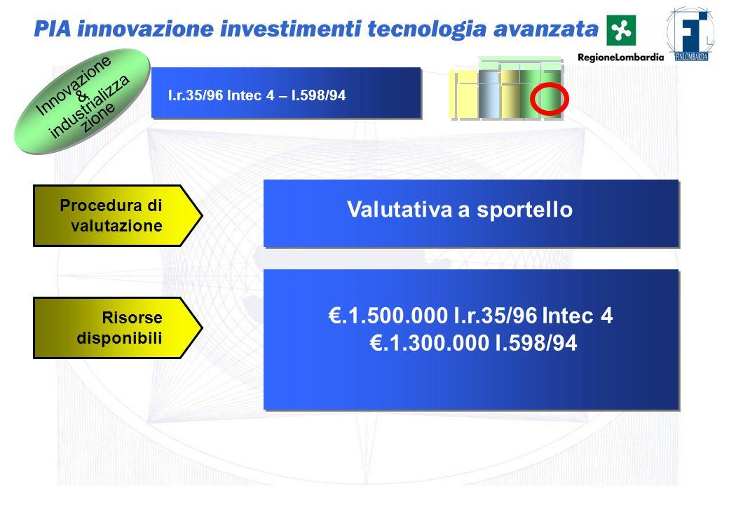 30 PIA innovazione investimenti tecnologia avanzata Valutativa a sportello Procedura di valutazione Nuove Imprese Risorse disponibili €.1.500.000 l.r.