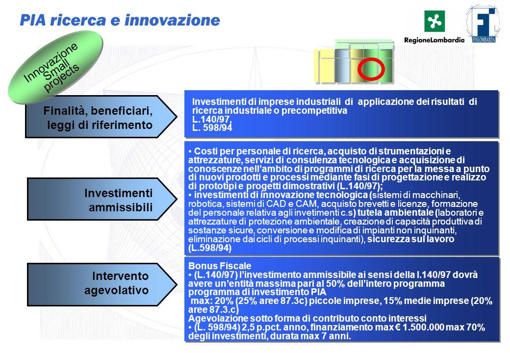 32 Investimenti di imprese industriali di applicazione dei risultati di ricerca industriale o precompetitiva L.140/97, L. 598/94 Costi per personale d