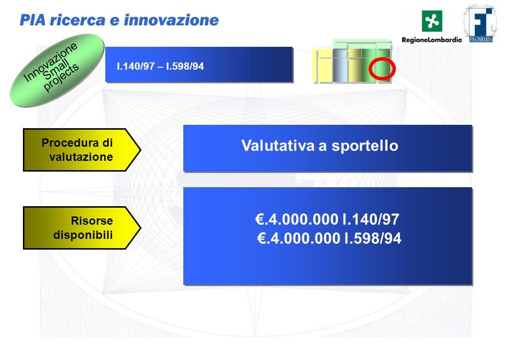 34 Valutativa a sportello Procedura di valutazione Nuove Imprese Risorse disponibili €.4.000.000 l.140/97 €.4.000.000 l.598/94 l.140/97 – l.598/94 PIA