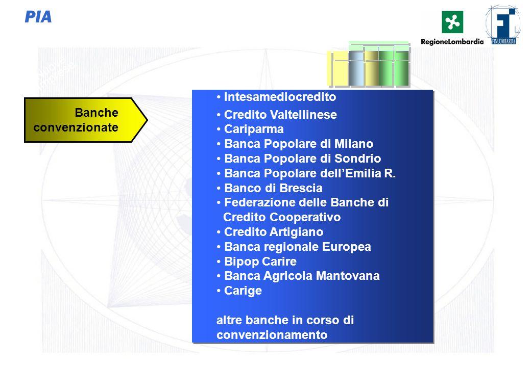 37 PIA Intesamediocredito Credito Valtellinese Cariparma Banca Popolare di Milano Banca Popolare di Sondrio Banca Popolare dell'Emilia R. Banco di Bre