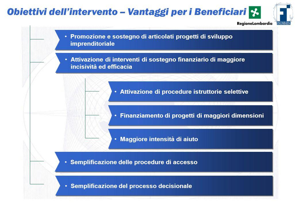 4 Obiettivi dell'intervento – Vantaggi per i Beneficiari Semplificazione delle procedure di accesso Finanziamento di progetti di maggiori dimensioni A