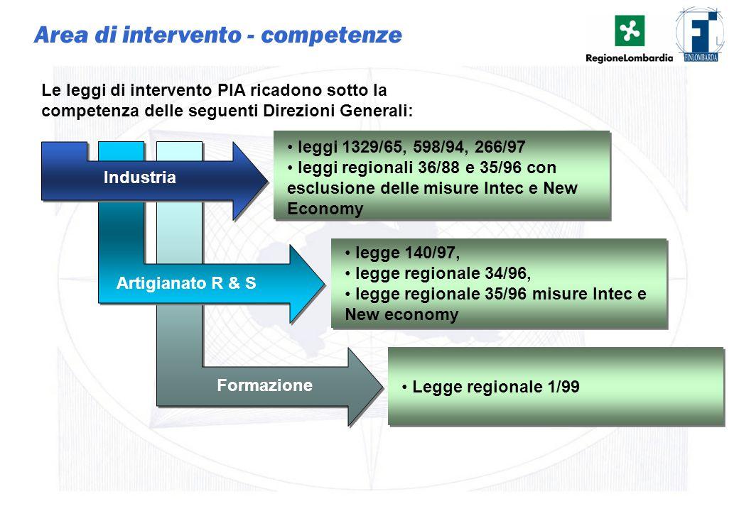 7 Area di intervento - competenze leggi 1329/65, 598/94, 266/97 leggi regionali 36/88 e 35/96 con esclusione delle misure Intec e New Economy legge 14