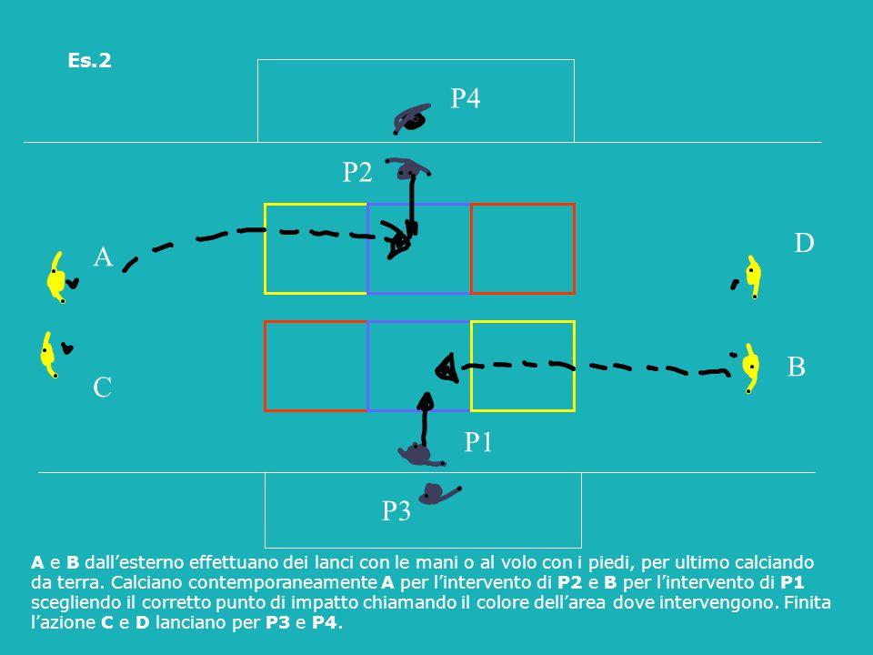 A e B dall'esterno effettuano dei lanci con le mani o al volo con i piedi, per ultimo calciando da terra. Calciano contemporaneamente A per l'interven