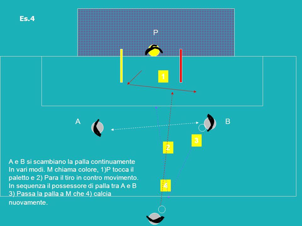 P AB A e B si scambiano la palla continuamente In vari modi. M chiama colore, 1)P tocca il paletto e 2) Para il tiro in contro movimento. In sequenza