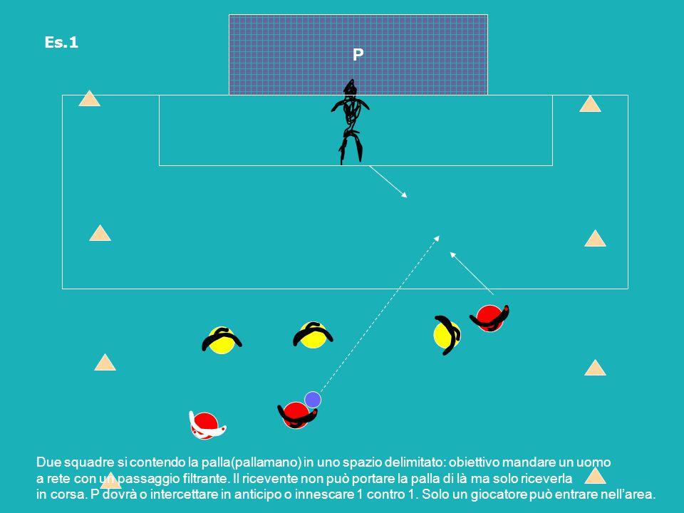 P Due squadre si contendo la palla(pallamano) in uno spazio delimitato: obiettivo mandare un uomo a rete con un passaggio filtrante. Il ricevente non