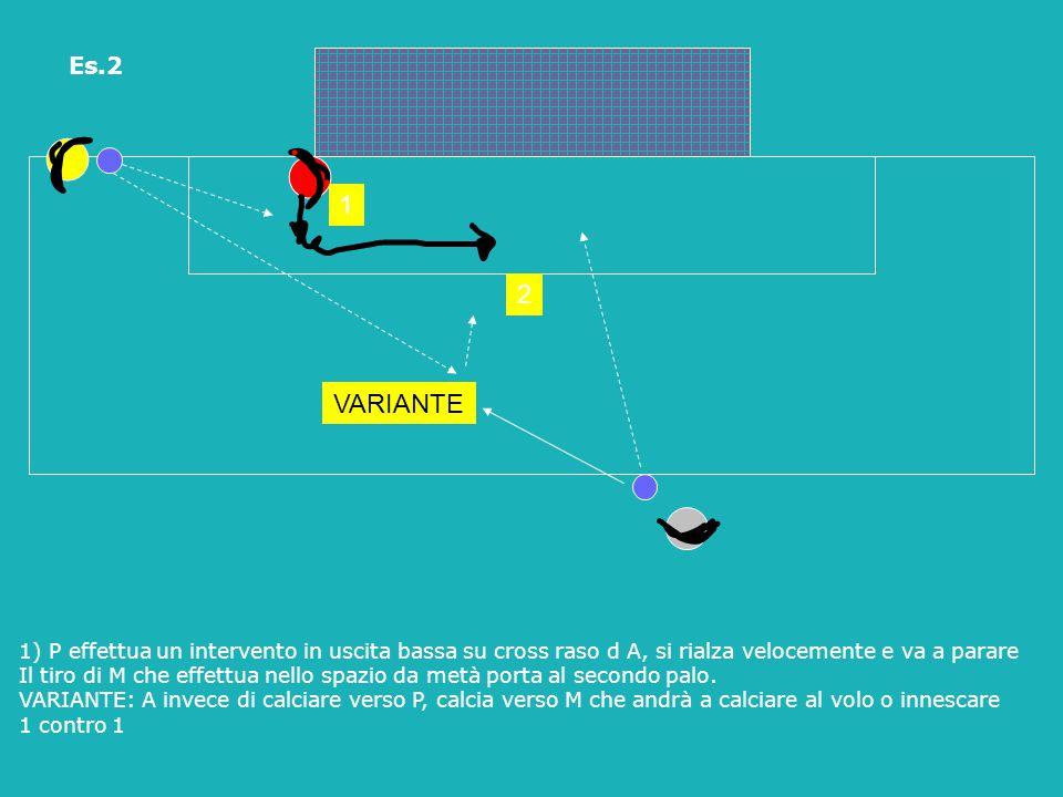 1) P effettua un intervento in uscita bassa su cross raso d A, si rialza velocemente e va a parare Il tiro di M che effettua nello spazio da metà port