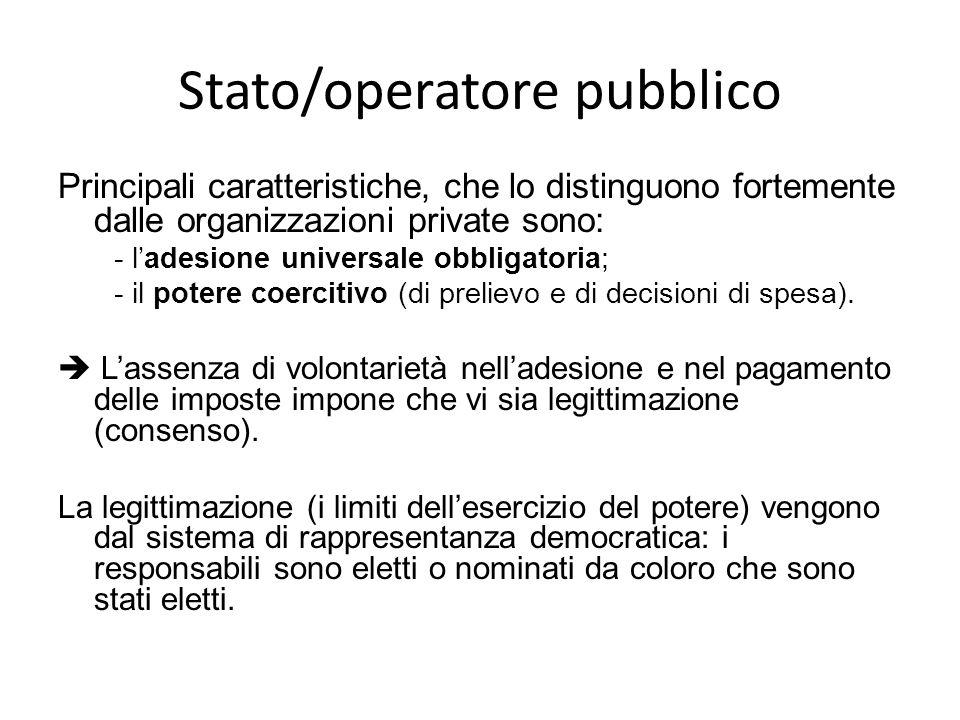 Stato/operatore pubblico Principali caratteristiche, che lo distinguono fortemente dalle organizzazioni private sono: - l'adesione universale obbligat