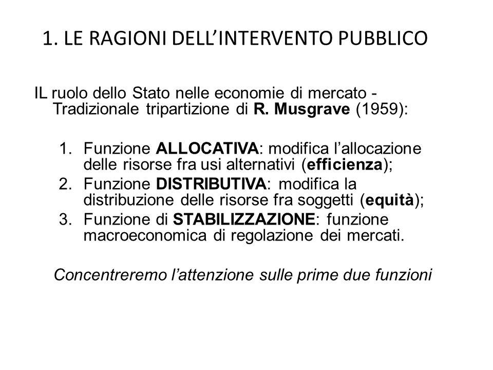 IL ruolo dello Stato nelle economie di mercato - Tradizionale tripartizione di R. Musgrave (1959): 1.Funzione ALLOCATIVA: modifica l'allocazione delle