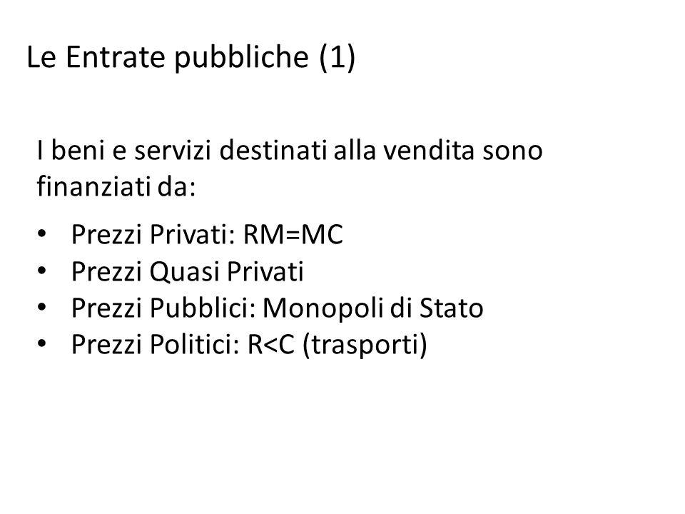 I beni e servizi destinati alla vendita sono finanziati da: Prezzi Privati: RM=MC Prezzi Quasi Privati Prezzi Pubblici: Monopoli di Stato Prezzi Polit
