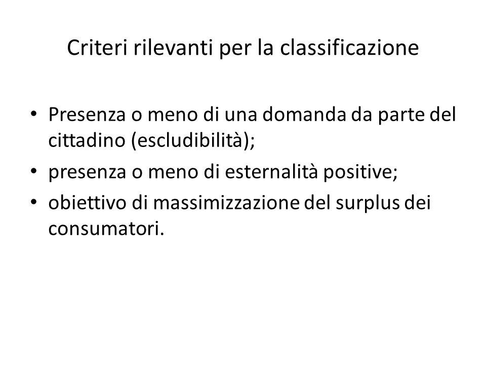 Criteri rilevanti per la classificazione Presenza o meno di una domanda da parte del cittadino (escludibilità); presenza o meno di esternalità positiv